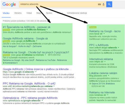 Adwords reklama vo vyhľadávači Google