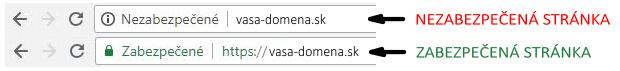 SSl stránky v prehliadači